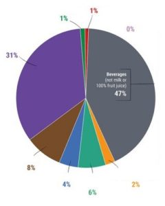 Сферы применения и экономическая выгода в пищевой промышленности