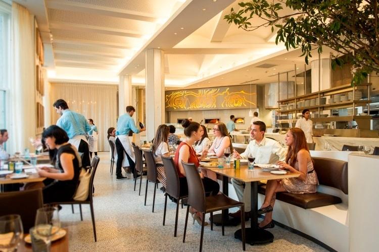 технологии ресторанного бизнеса