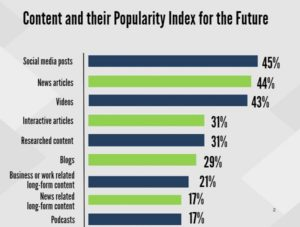 контент-маркетинг тренд 2018