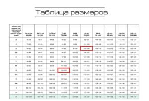 таблица размеров бюстгальтеров больших размеров